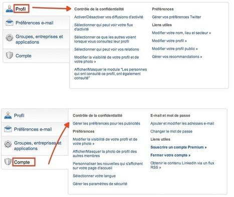Réseaux sociaux & paramètres de confidentialité - Likedin & Viadeo | E-reputation, identité numérique | Scoop.it