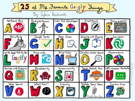 25 of My Favourite Googly Things by Sylvia Duckworth | My K-12 Ed Tech Edition | Scoop.it