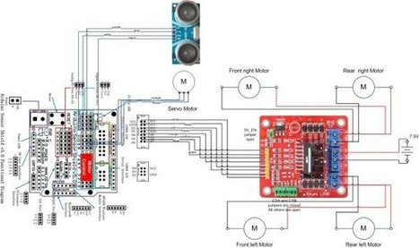 Arduino robot kit – Wiring Diagram - | Raspberry Pi | Scoop.it