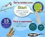 [Infographie] How to Twitter, un guide pour bien utiliser Twitter. | Superkadorseo | Scoop.it