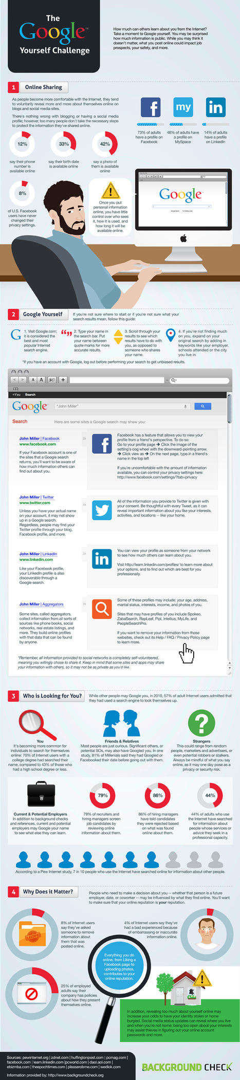 Google Yourself For Safety [Infographic] | Social Media, etc. | Scoop.it