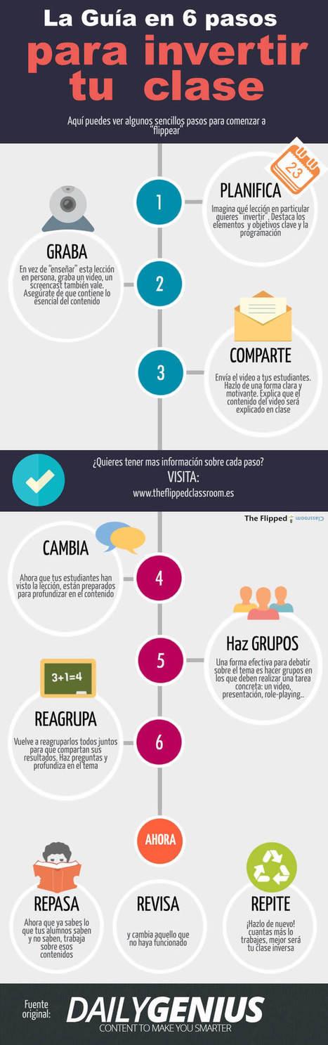 ¿Por qué invertir la clase y cómo hacerlo en 6 pasos? #FlippedClassroom - #RecetasTIC | Recursos educativos para primaria | Scoop.it