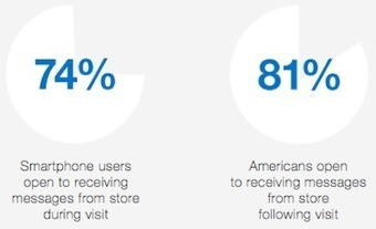 In-Store Wi-Fi Should Avoid One-Size-Fits-All Approach: I Mobile Commerce Daily   DIGITAL IN RETAIL   Scoop.it