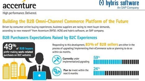 Accenture: anche i fornitori B2B puntano sempre più su e-commerce   Tech Economy   Il Social Media Marketing per il B2B   Scoop.it