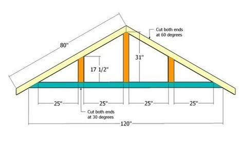 Free carport plans | HowToSpecialist - How to Build, Step by Step DIY Plans | Carport plans | Scoop.it