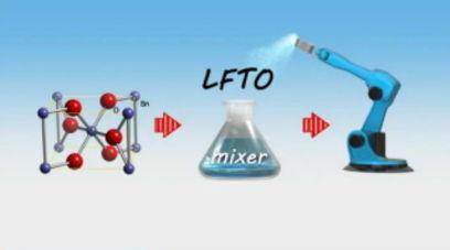 [innovation] Spray-it : un isolant thermique en spray | Le flux d'Infogreen.lu | Scoop.it
