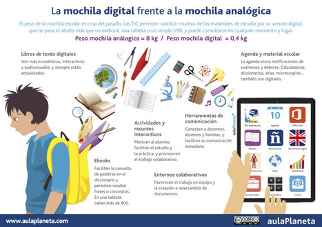 Mochila digital vs mochila analógica #infografia #infographic #education | Personal Learning Enviroment | Scoop.it