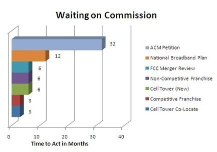 COMMENTS DEADLINE TODAY: Now's Your Chance to Tell the FCC About PEG Programming in Your Community  | Alliance for Community Media | Alysha Mae | Scoop.it