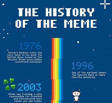 The History of the Meme | Digital Next Australia | Social Media: Don't Hate the Hashtag | Scoop.it
