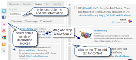 Les Inrocks : Storify : une (r)évolution en marche? | Outils de veille - Content curator tools | Scoop.it