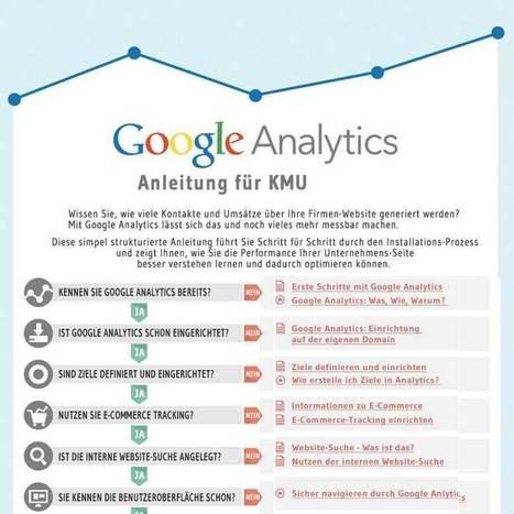 Die Google Analytics Anleitung für kleine Unternehmen | Bessere Honorare erzielen | Scoop.it