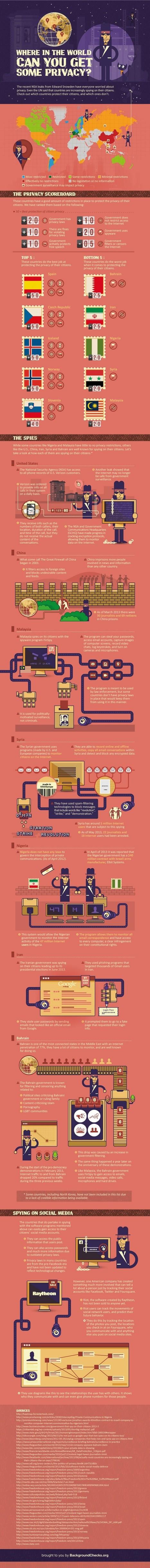 [Infographie] Internet et vie privée dans le monde   L'E-Réputation   Scoop.it