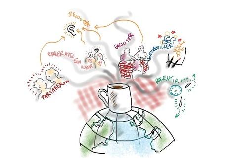 01/05 – Clôture de Tous Acteurs : world café, jeux coopératifs, carte heuristique… | Cartes mentales | Scoop.it