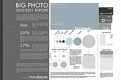How to Create an Infographic | visual data | Scoop.it