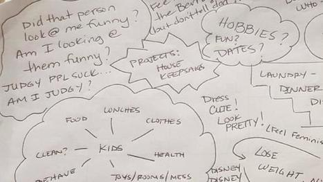 Husband posts hilarious chart drawn by his wife when asked 'What's on your mind?'   Daily News Reads   Scoop.it