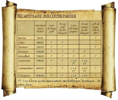 Soutenez mon premier jeu professionnel ! - Jeux d'rôles - le blog | Jeux de Rôle | Scoop.it