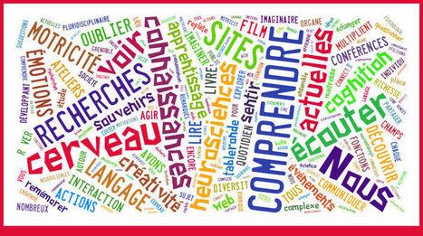 Accueil | Atoutcerveau | Ressources pédagogiques numériques pour la biologie | Scoop.it