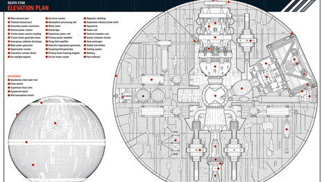 Death Star Owner's Manual will help you get it Fully Operational | All Geeks | Scoop.it