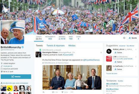 La Reine d'Angleterre recherche son community manager - Mode(s) d'emploi | Médias sociaux et tourisme | Scoop.it