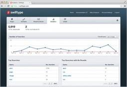 Swiftype. Construire un moteur de recherche avancé pour son blog WordPress | Les outils du Web 2.0 | Scoop.it