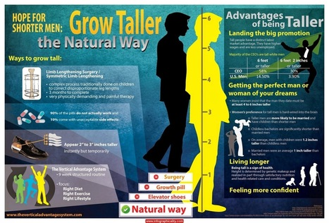 grow taller a quick info graphics - lets talk something new | grow taller 4 idiots | Scoop.it