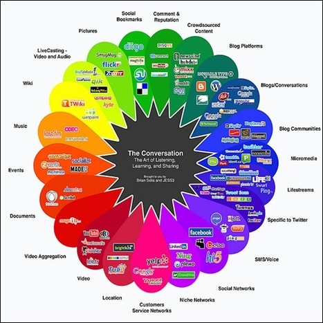 40 Interesting and Mind Blowing Social Media Infographics - tripwire magazine | Social media workshop resources | Scoop.it