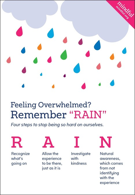"Feeling Overwhelmed? Remember ""RAIN"" - Mindful 