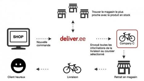Interview : Romain Libeau de deliver.ee, réseau de livraison rapide - WiziShop Blog Ecommerce | e-commerce  - Success Store | Scoop.it