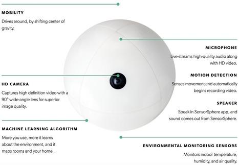 La caméra connectée SensorSphere roule vers le CES 2016 ! | AllMyTech | Scoop.it