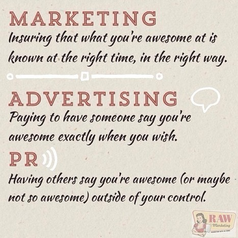 Marketing vs. PR vs. Advertising what's the difference? | Inbound & Relationship Marketing | Scoop.it