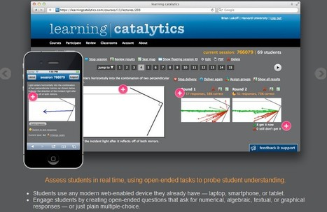 Learning Catalytics - for the Interactive Classroom | MOBILE LEARNING USER FRIENDLY | Scoop.it