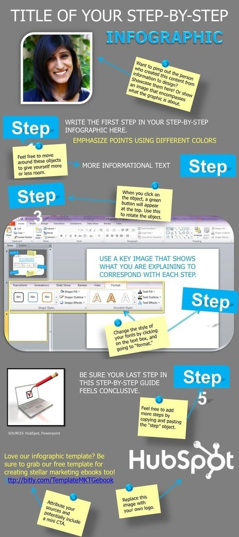 Creating Infographics with PowerPoint Templates: infographic - Louise Myers How-To Graphics | E learning tools | Scoop.it