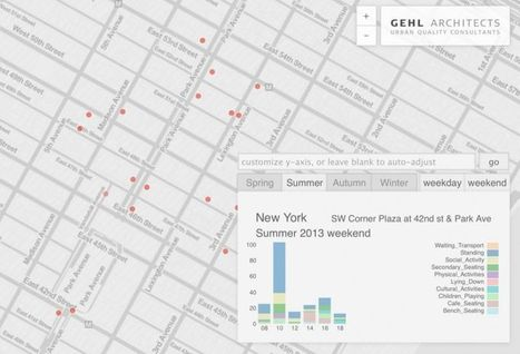 We Need a Census for City Streets | Adaptive Cities | Scoop.it