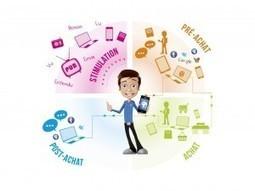 Définition de l'omni-canal - Blog de Fora Formation | Blog Fora | relation client | Scoop.it