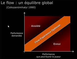 Comprendre le rôle de la difficulté dans les jeux vidéo « InternetActu.net | UX User experience | Scoop.it
