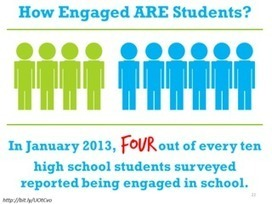 How Engaged ARE Your Students? - The Tempered Radical | iGeneration - 21st Century Education | Scoop.it
