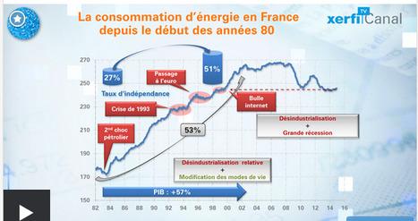 30 ans de consommation d'énergie en France | Nouveaux paradigmes | Scoop.it