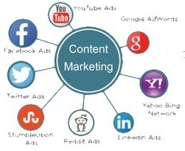 Best Places to Share Your Content Marketing for More Traffic | Allround Social Media Marketing | Scoop.it