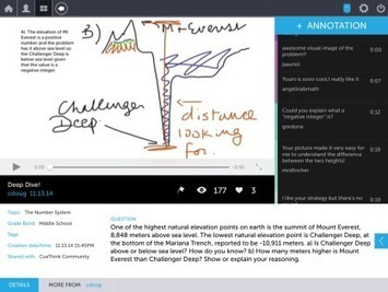 Dynamic Math Problem Solving on iPads via CueThink | School Leaders on iPads & Tablets | Scoop.it