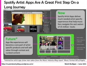 Spotify Artist Apps and the Road to Relevance | Radio 2.0 (En & Fr) | Scoop.it