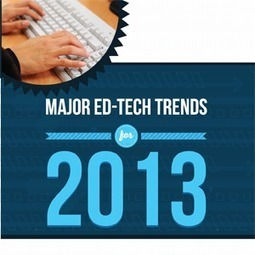 Major Ed-Tech Trends for 2013 - Online Colleges | Media Technology | Scoop.it