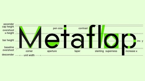 Design your own font easily with Metaflop and Metafont | Utilidades | Scoop.it