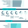 Création de site internet Montpellier