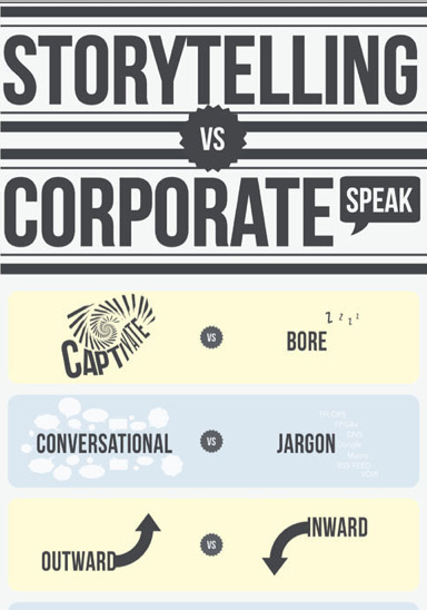 Infographic: Storytelling Vs. Corporate Speak | Organisation Development | Scoop.it