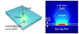 World's Smallest Semiconductor Laser Created | Amazing Science | Scoop.it
