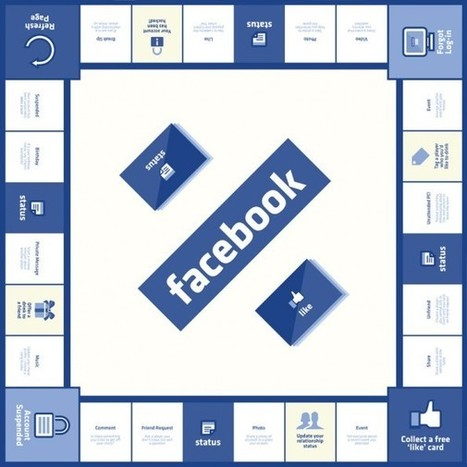 Facebook ya tiene su versión de juego de mesa | Marketing, Social Media, E-commerce, Mobile, Videogames | Scoop.it