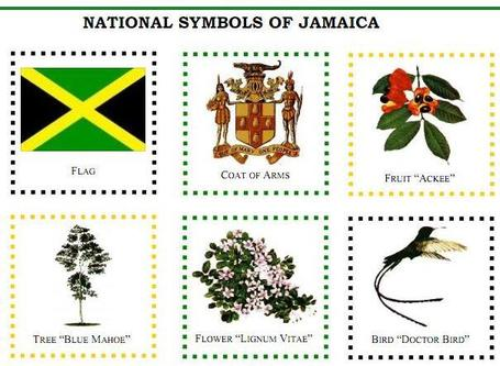 Jamaican Language and Cultural Identity | The Language Shop | Jamaican Language and Cultural Identity | Scoop.it