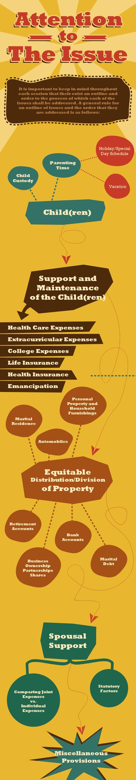 Get Effective Mediation Services in NJ | Divorce Mediation | Scoop.it