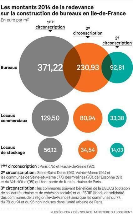 La fiscalité grimpe doucement mais sûrement - Les Échos | Fiscalité - Impôts | Scoop.it