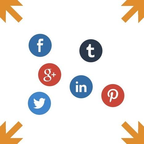 Recadrez et redimensionnez vos photos pour tous vos profils sociaux | Médias et réseaux sociaux | Scoop.it